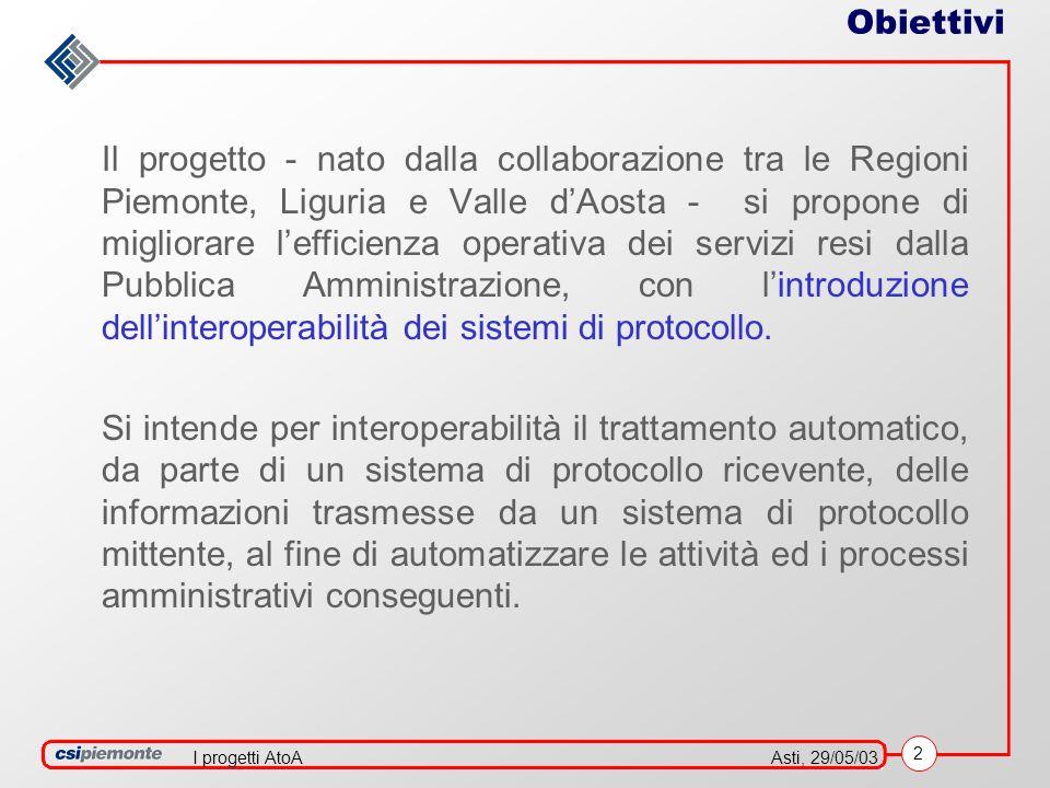 2 Asti, 29/05/03I progetti AtoA Obiettivi Il progetto - nato dalla collaborazione tra le Regioni Piemonte, Liguria e Valle dAosta - si propone di migliorare lefficienza operativa dei servizi resi dalla Pubblica Amministrazione, con lintroduzione dellinteroperabilità dei sistemi di protocollo.
