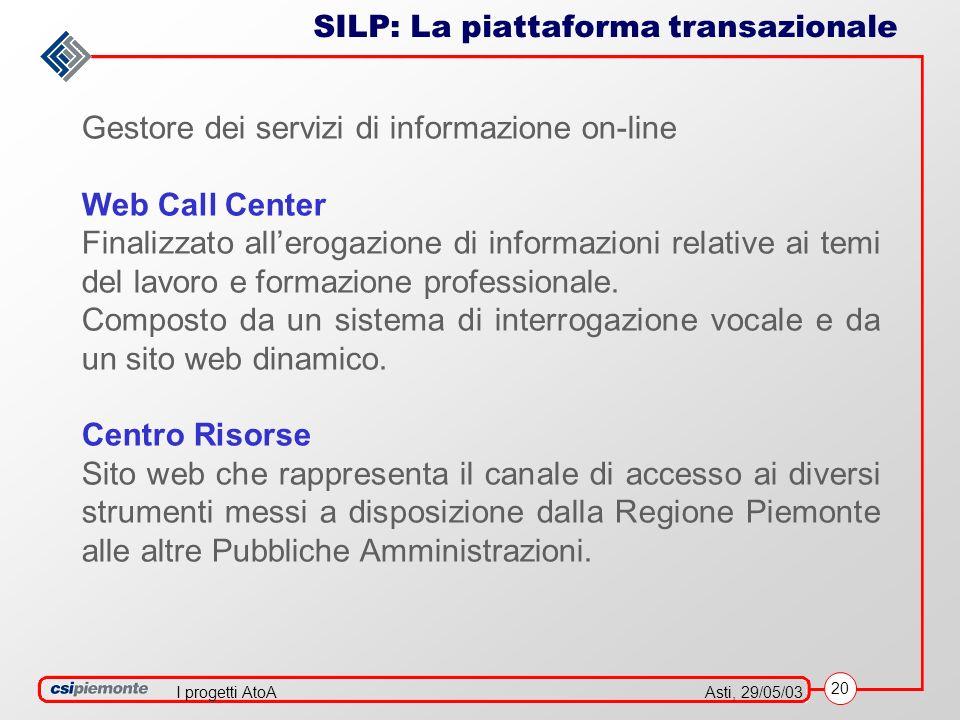 20 Asti, 29/05/03I progetti AtoA SILP: La piattaforma transazionale Gestore dei servizi di informazione on-line Web Call Center Finalizzato allerogazione di informazioni relative ai temi del lavoro e formazione professionale.