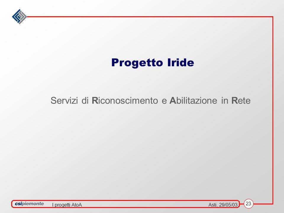 23 Asti, 29/05/03I progetti AtoA Progetto Iride Servizi di Riconoscimento e Abilitazione in Rete