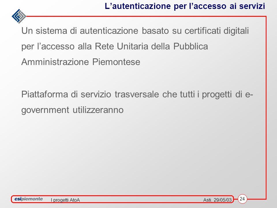 24 Asti, 29/05/03I progetti AtoA Un sistema di autenticazione basato su certificati digitali per laccesso alla Rete Unitaria della Pubblica Amministrazione Piemontese Piattaforma di servizio trasversale che tutti i progetti di e- government utilizzeranno Lautenticazione per laccesso ai servizi