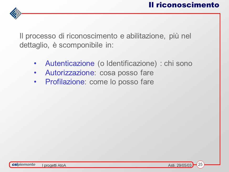 25 Asti, 29/05/03I progetti AtoA Il riconoscimento Il processo di riconoscimento e abilitazione, più nel dettaglio, è scomponibile in: Autenticazione (o Identificazione) : chi sono Autorizzazione: cosa posso fare Profilazione: come lo posso fare