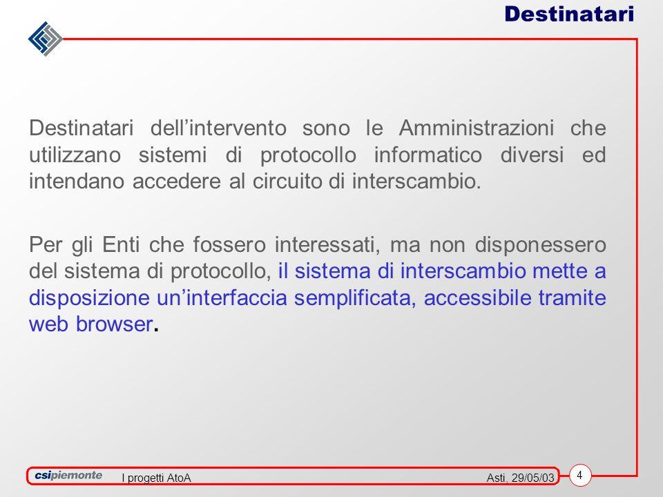 4 Asti, 29/05/03I progetti AtoA Destinatari Destinatari dellintervento sono le Amministrazioni che utilizzano sistemi di protocollo informatico diversi ed intendano accedere al circuito di interscambio.