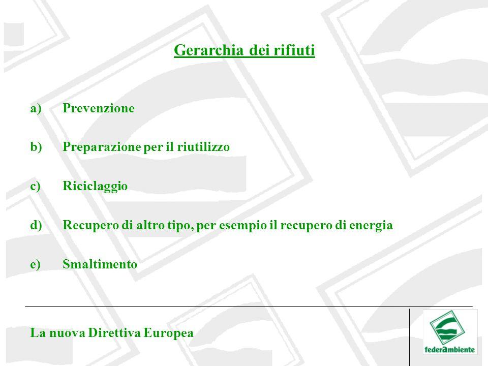 RACCOLTA DIFFERENZIATA (2006) Fonte: Rapporto Rifiuti Apat 2007
