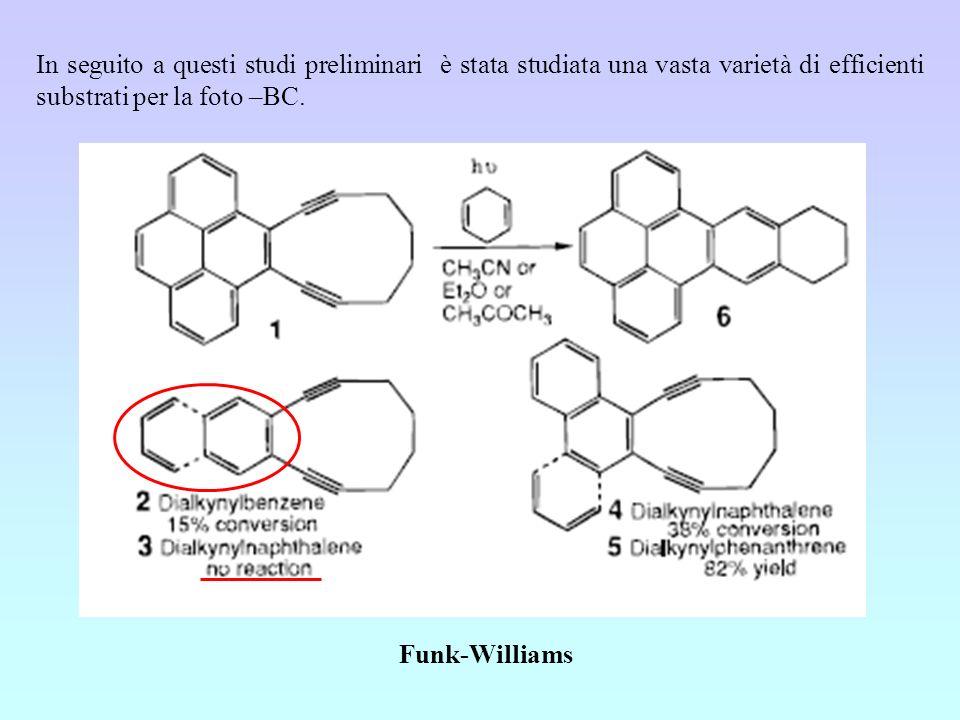 In seguito a questi studi preliminari è stata studiata una vasta varietà di efficienti substrati per la foto –BC. Funk-Williams
