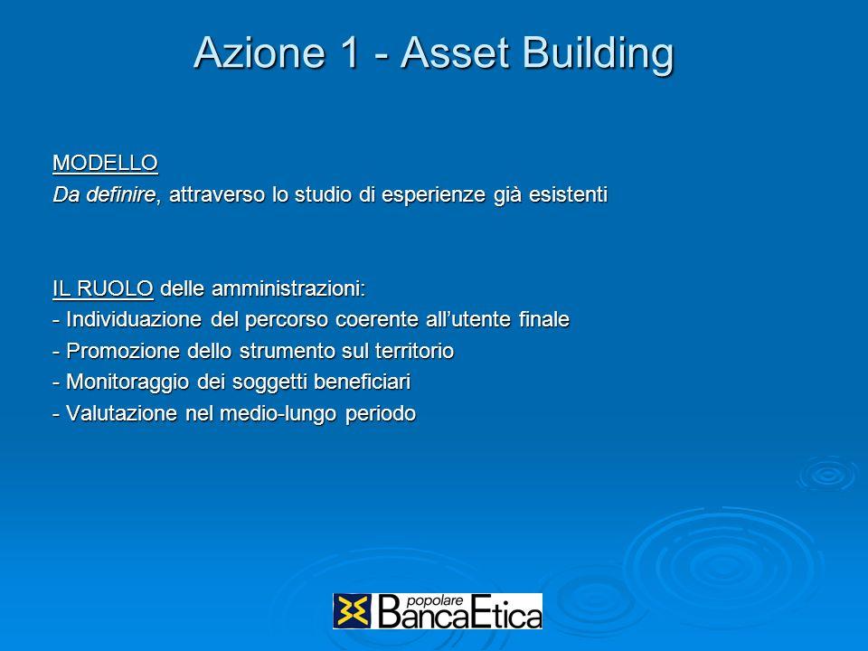 Azione 1 - Asset Building MODELLO Da definire, attraverso lo studio di esperienze già esistenti IL RUOLO delle amministrazioni: - Individuazione del p