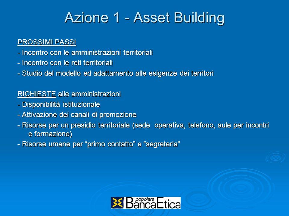Azione 1 - Asset Building PROSSIMI PASSI - Incontro con le amministrazioni territoriali - Incontro con le reti territoriali - Studio del modello ed ad