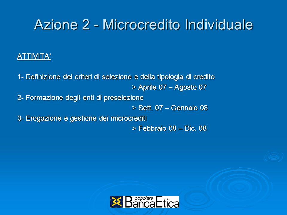 Azione 2 - Microcredito Individuale ATTIVITA 1- Definizione dei criteri di selezione e della tipologia di credito > Aprile 07 – Agosto 07 2- Formazione degli enti di preselezione > Sett.