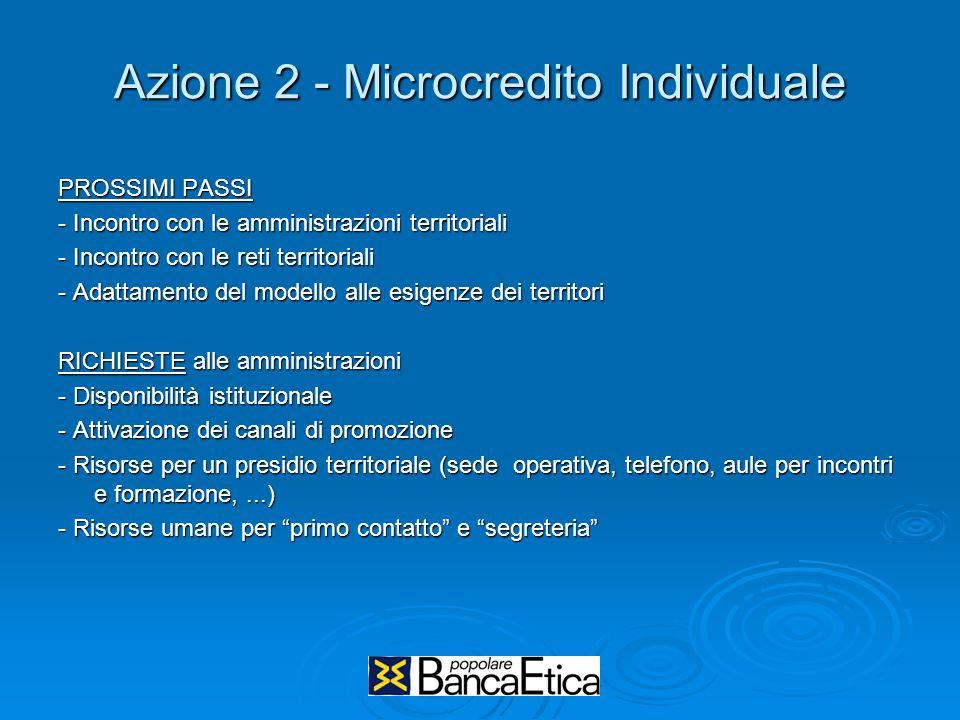 Azione 2 - Microcredito Individuale PROSSIMI PASSI - Incontro con le amministrazioni territoriali - Incontro con le reti territoriali - Adattamento de