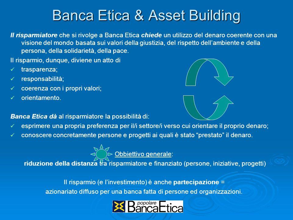 Banca Etica & Asset Building Il risparmiatore che si rivolge a Banca Etica chiede un utilizzo del denaro coerente con una visione del mondo basata sui