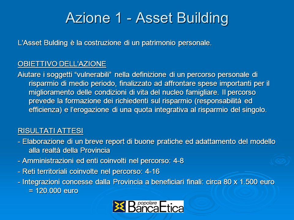 Azione 1 - Asset Building LAsset Bulding è la costruzione di un patrimonio personale. OBIETTIVO DELLAZIONE Aiutare i soggetti vulnerabili nella defini