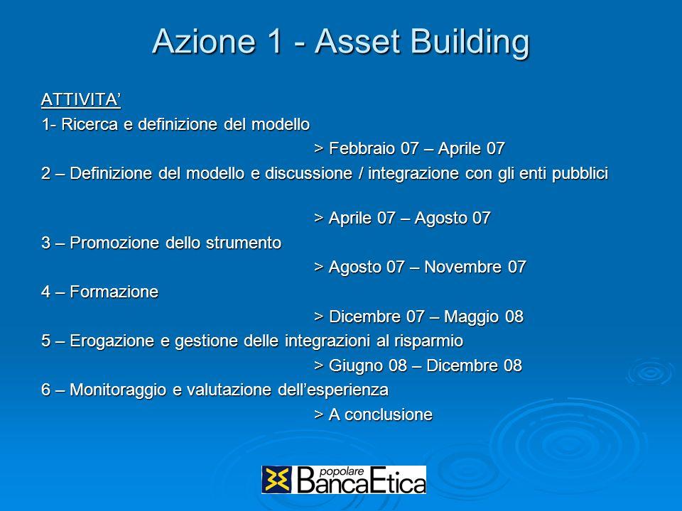 Azione 1 - Asset Building ATTIVITA 1- Ricerca e definizione del modello > Febbraio 07 – Aprile 07 2 – Definizione del modello e discussione / integraz