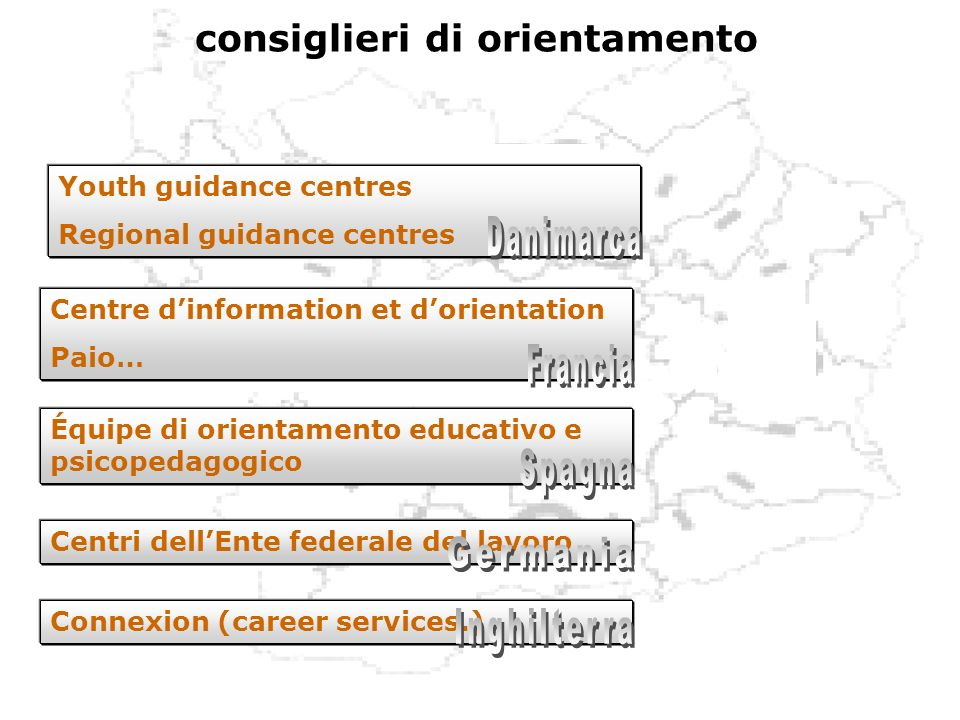 consiglieri di orientamento Youth guidance centres Regional guidance centres Centre dinformation et dorientation Paio… Centri dellEnte federale del lavoro Connexion (career services.) Équipe di orientamento educativo e psicopedagogico