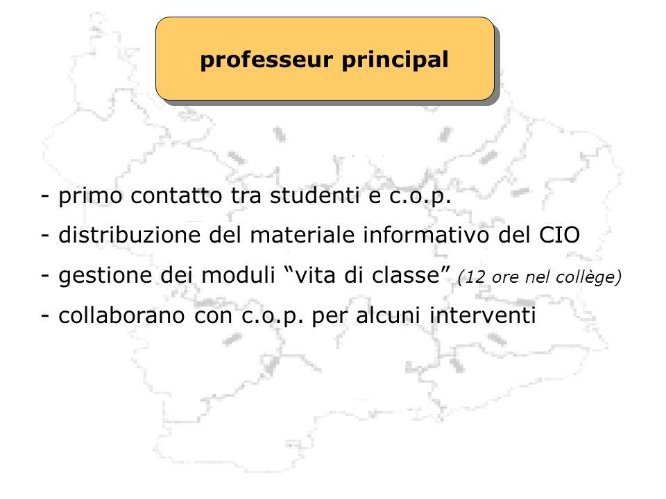 professeur principal - primo contatto tra studenti e c.o.p. - distribuzione del materiale informativo del CIO - gestione dei moduli vita di classe (12