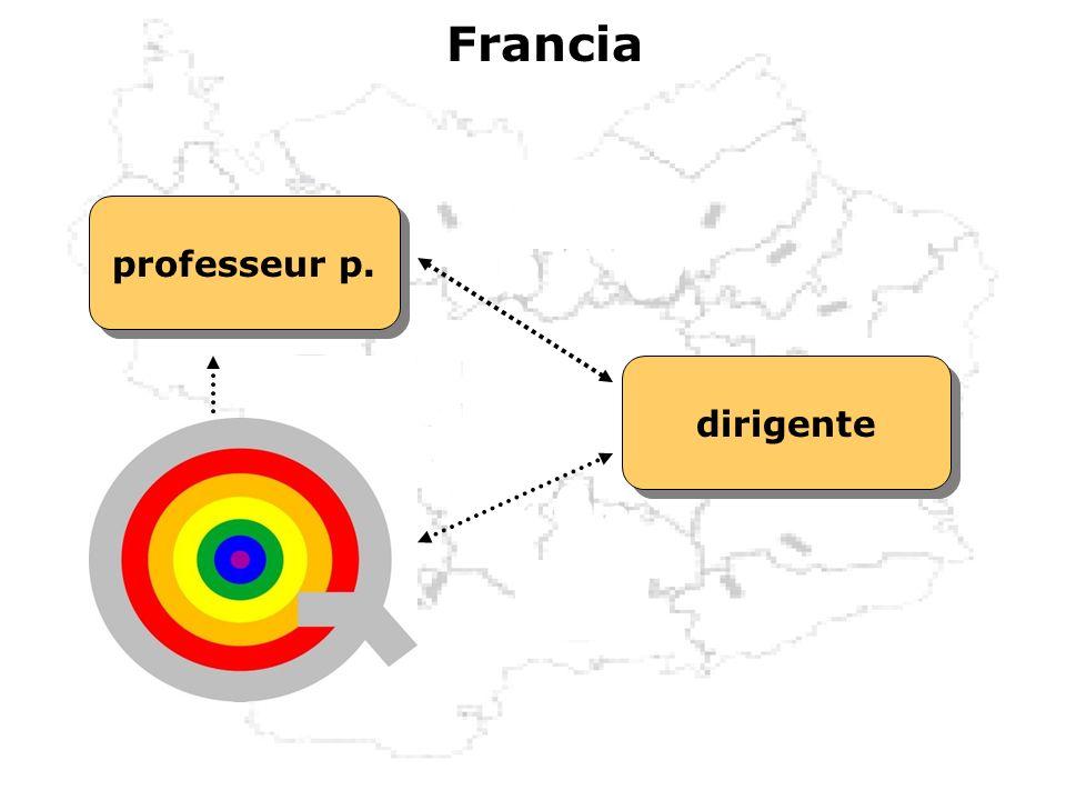 Francia professeur p. cop dirigente