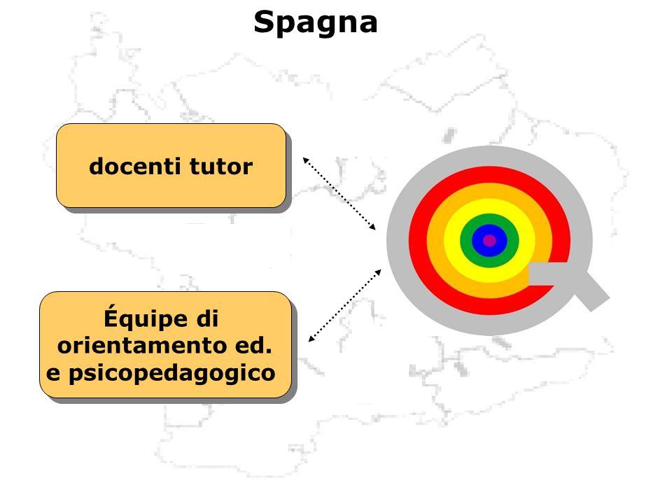 Spagna docenti tutor Équipe di orientamento ed. e psicopedagogico Équipe di orientamento ed. e psicopedagogico Dipartimento orientamento Dipartimento