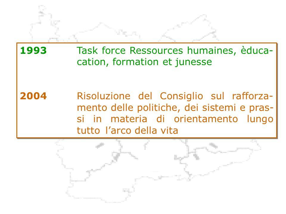 1993 Task force Ressources humaines, èduca- cation, formation et junesse 2004Risoluzione del Consiglio sul rafforza- mento delle politiche, dei sistem