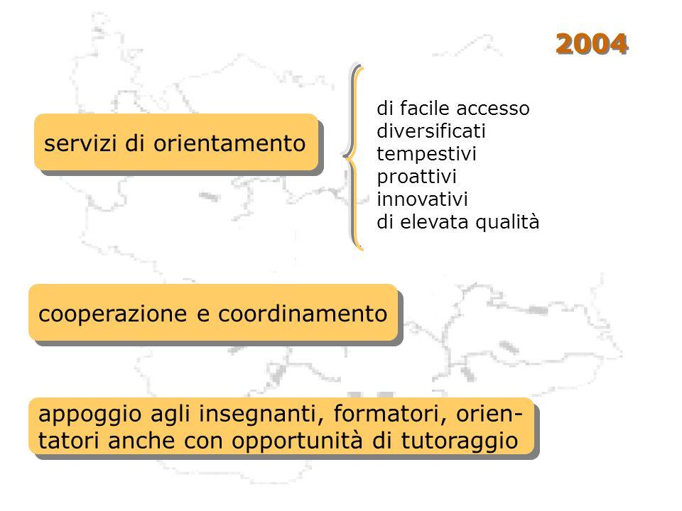 2004 servizi di orientamento cooperazione e coordinamento appoggio agli insegnanti, formatori, orien- tatori anche con opportunità di tutoraggio appog