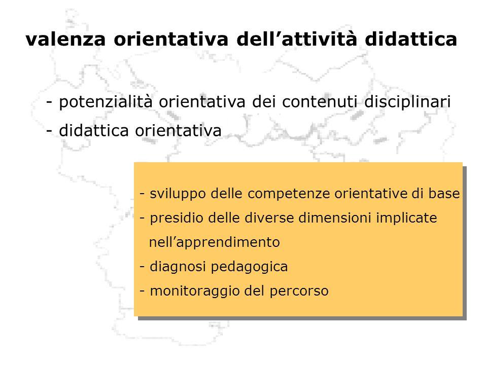 valenza orientativa dellattività didattica - potenzialità orientativa dei contenuti disciplinari - didattica orientativa - sviluppo delle competenze o