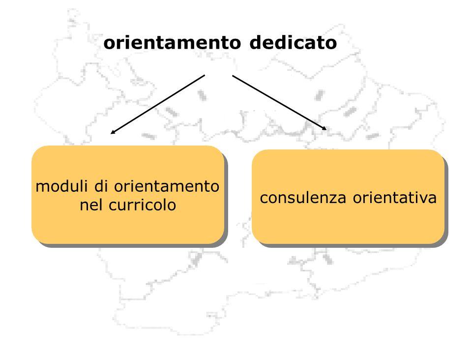 orientamento dedicato moduli di orientamento nel curricolo moduli di orientamento nel curricolo consulenza orientativa