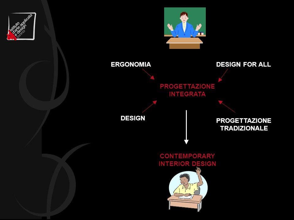 ERGONOMIADESIGN FOR ALL PROGETTAZIONE TRADIZIONALE DESIGN PROGETTAZIONE INTEGRATA CONTEMPORARY INTERIOR DESIGN
