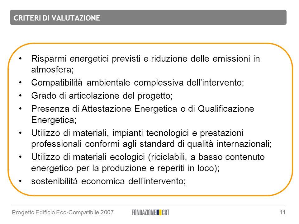 CRITERI DI VALUTAZIONE Progetto Edificio Eco-Compatibile 2007 11 Risparmi energetici previsti e riduzione delle emissioni in atmosfera; Compatibilità ambientale complessiva dellintervento; Grado di articolazione del progetto; Presenza di Attestazione Energetica o di Qualificazione Energetica; Utilizzo di materiali, impianti tecnologici e prestazioni professionali conformi agli standard di qualità internazionali; Utilizzo di materiali ecologici (riciclabili, a basso contenuto energetico per la produzione e reperiti in loco); sostenibilità economica dellintervento;