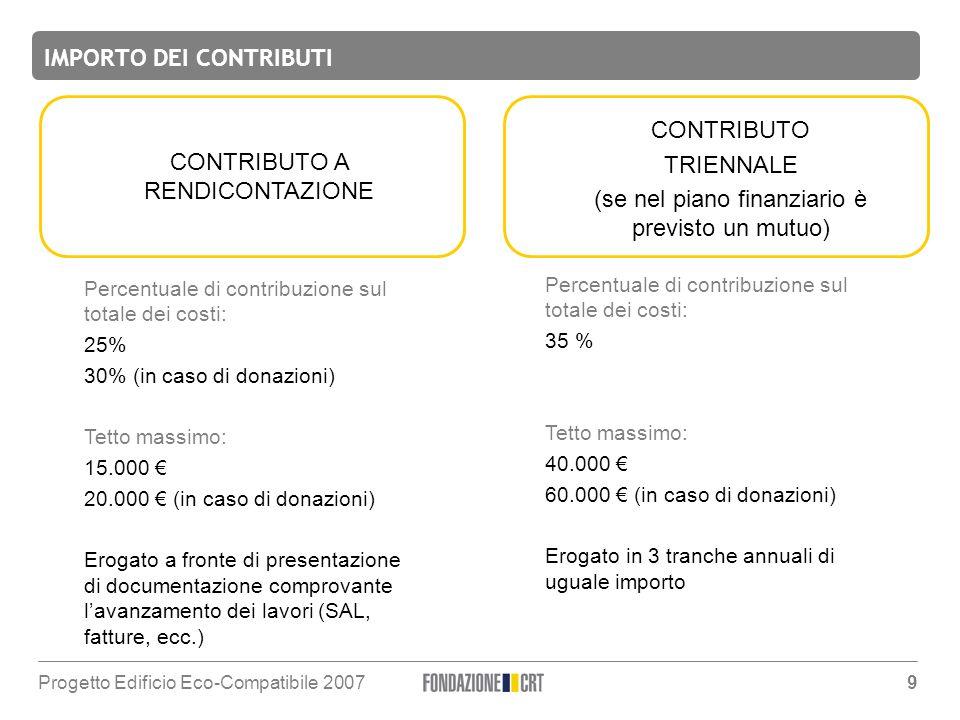 IMPORTO DEI CONTRIBUTI Progetto Edificio Eco-Compatibile 2007 9 Percentuale di contribuzione sul totale dei costi: 25% 30% (in caso di donazioni) Tetto massimo: 15.000 20.000 (in caso di donazioni) Erogato a fronte di presentazione di documentazione comprovante lavanzamento dei lavori (SAL, fatture, ecc.) Percentuale di contribuzione sul totale dei costi: 35 % Tetto massimo: 40.000 60.000 (in caso di donazioni) Erogato in 3 tranche annuali di uguale importo CONTRIBUTO A RENDICONTAZIONE CONTRIBUTO TRIENNALE (se nel piano finanziario è previsto un mutuo)