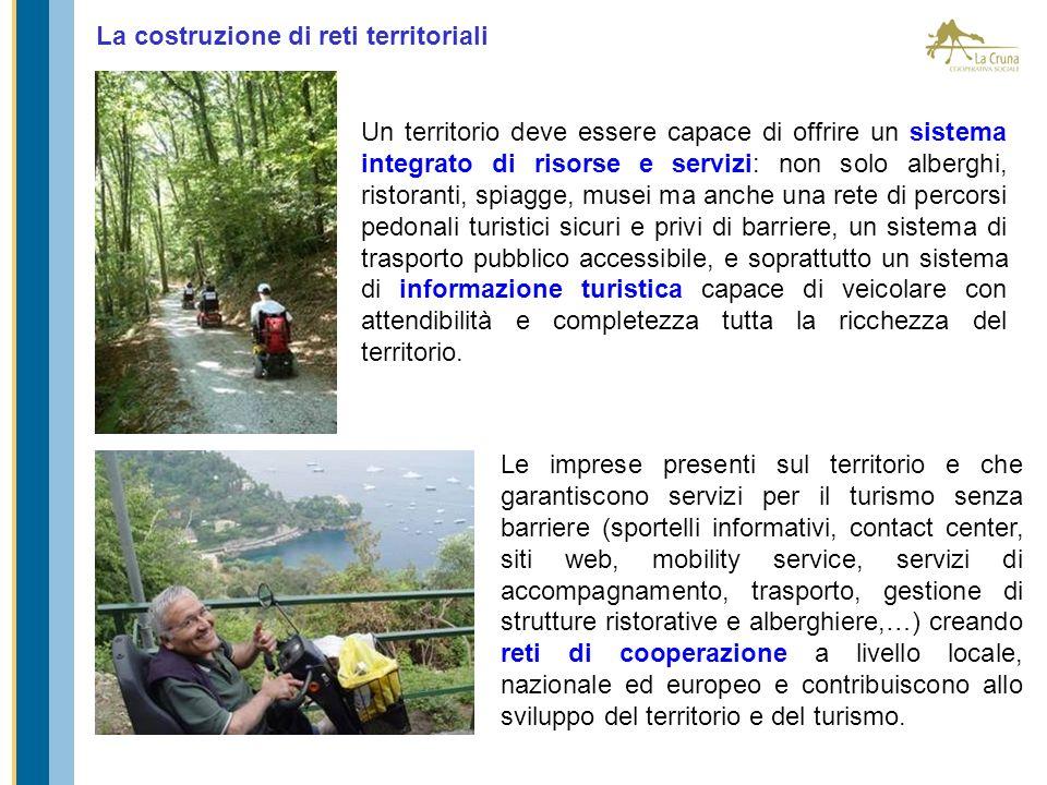 La costruzione di reti territoriali Un territorio deve essere capace di offrire un sistema integrato di risorse e servizi: non solo alberghi, ristoran