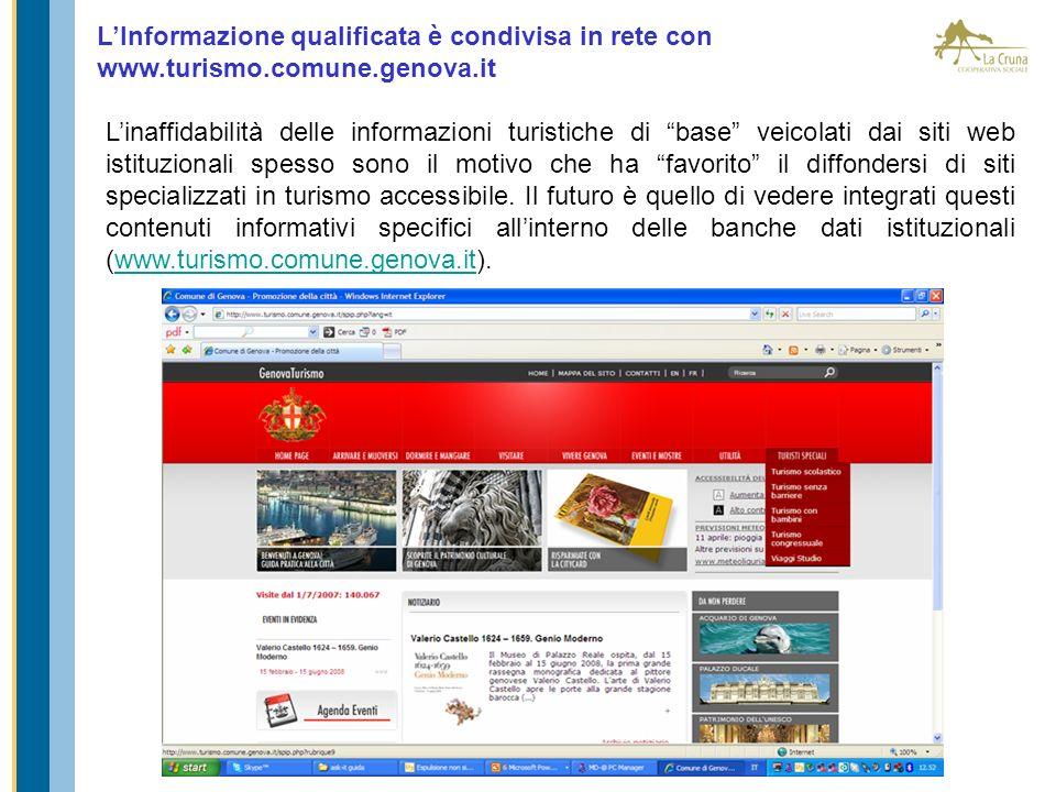 LInformazione qualificata è condivisa in rete con www.turismo.comune.genova.it Linaffidabilità delle informazioni turistiche di base veicolati dai sit