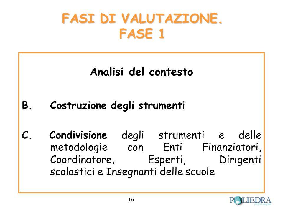 16 FASI DI VALUTAZIONE. FASE 1 Analisi del contesto B.