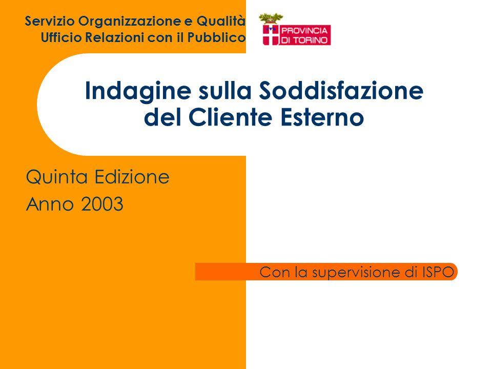 Indagine sulla Soddisfazione del Cliente Esterno Quinta Edizione Anno 2003 Servizio Organizzazione e Qualità Ufficio Relazioni con il Pubblico Con la supervisione di ISPO