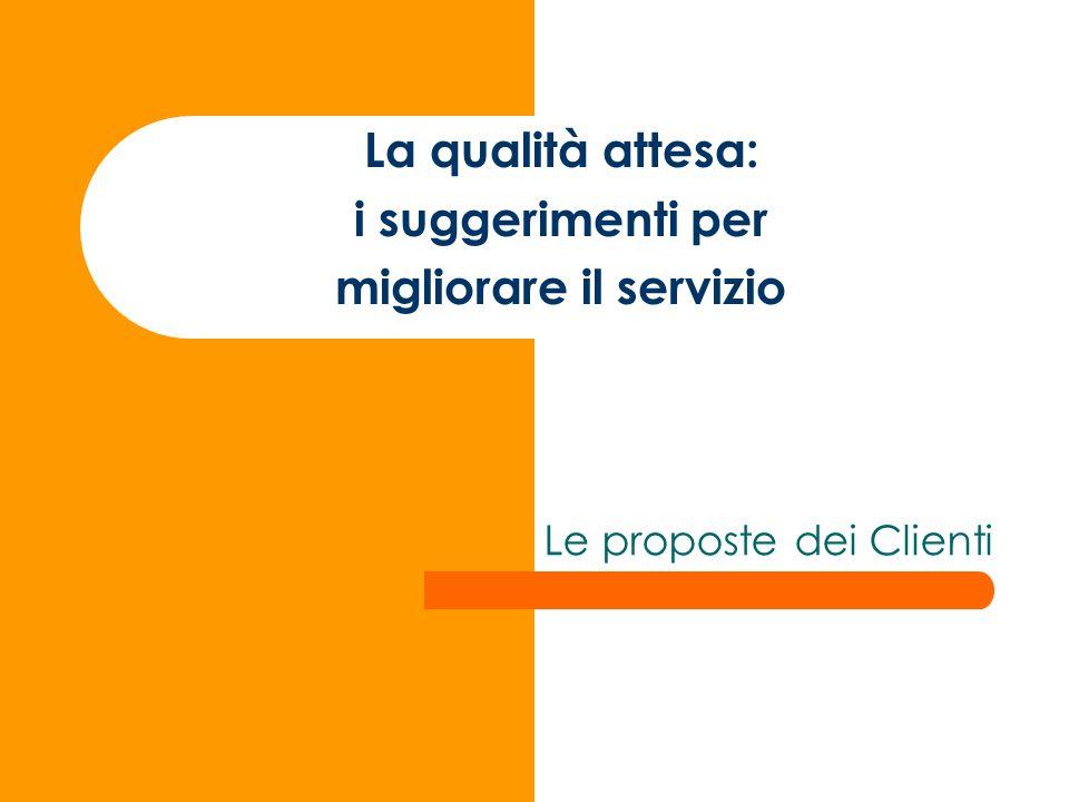 La qualità attesa: i suggerimenti per migliorare il servizio Le proposte dei Clienti