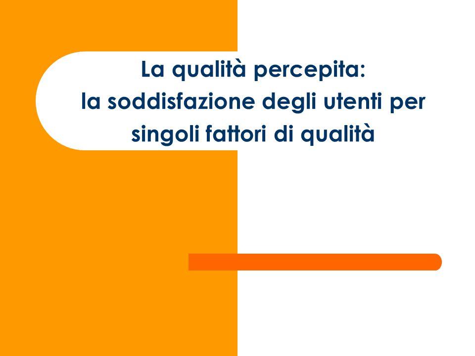 La qualità percepita: la soddisfazione degli utenti per singoli fattori di qualità