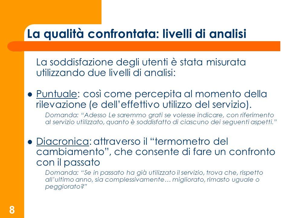 8 La qualità confrontata: livelli di analisi La soddisfazione degli utenti è stata misurata utilizzando due livelli di analisi: Puntuale: così come percepita al momento della rilevazione (e delleffettivo utilizzo del servizio).
