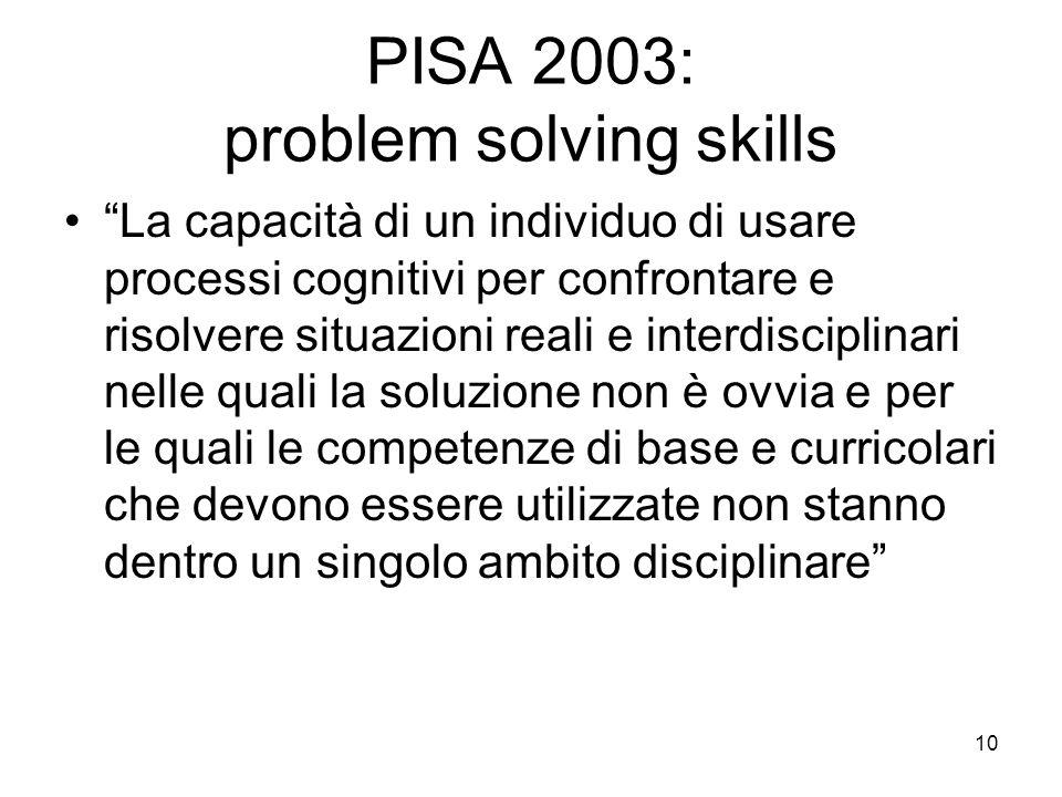 10 PISA 2003: problem solving skills La capacità di un individuo di usare processi cognitivi per confrontare e risolvere situazioni reali e interdisci