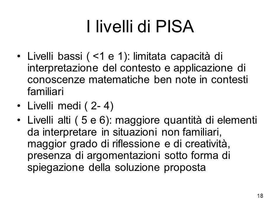 18 I livelli di PISA Livelli bassi ( <1 e 1): limitata capacità di interpretazione del contesto e applicazione di conoscenze matematiche ben note in c