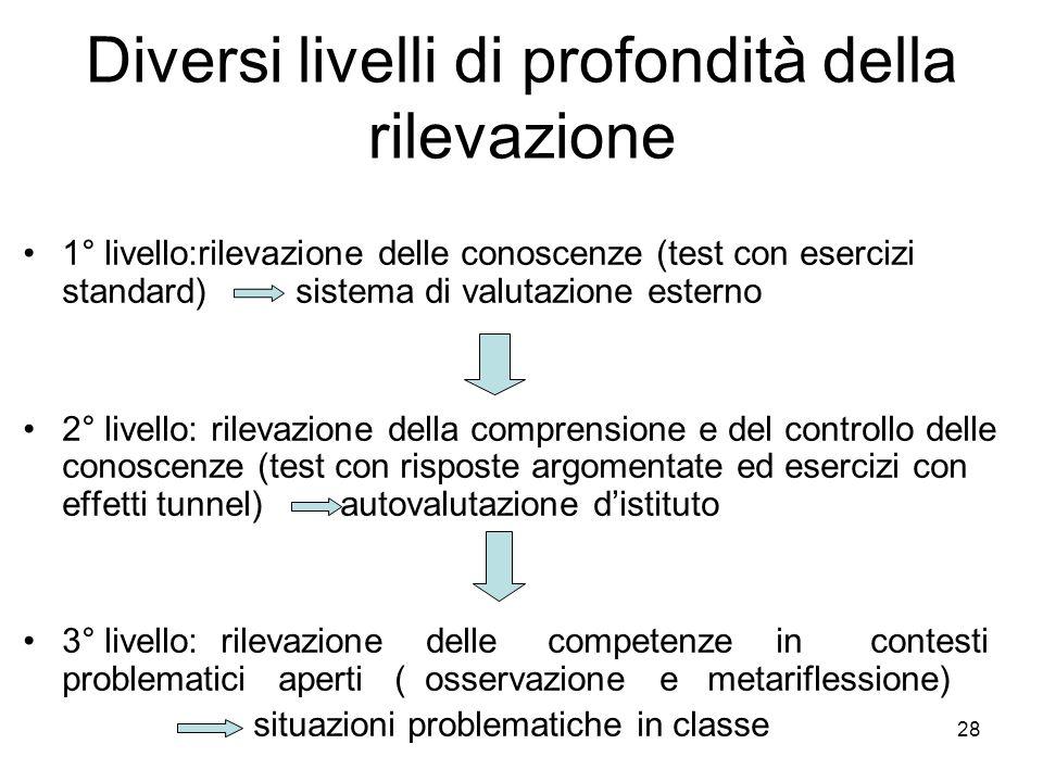 28 Diversi livelli di profondità della rilevazione 1° livello:rilevazione delle conoscenze (test con esercizi standard) sistema di valutazione esterno
