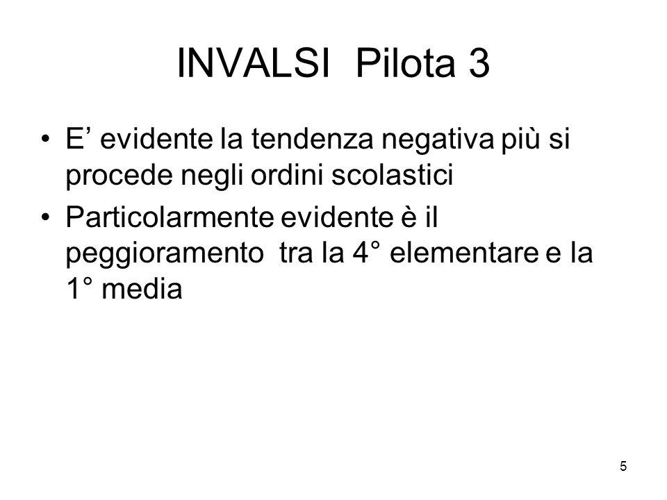 16 Confronto INVALSI - PISA La variabilità dei risultati tra le aree ISTAT è più significativa nellindagine PISA che in quella INVALSI Limpianto delle prove PISA discrimina maggiormente verso lalto rispetto alle prove INVALSI