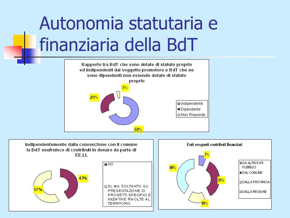 Autonomia statutaria e finanziaria della BdT