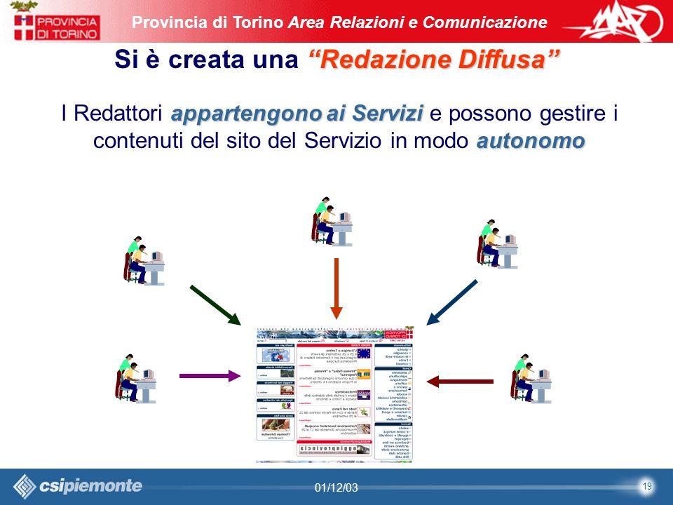 19 Area Comunicazione e Sviluppo Web09/10/2003Sito Web Provincia di Torino Provincia di Torino Area Relazioni e Comunicazione 19 01/12/03 Redazione Diffusa Si è creata una Redazione Diffusa appartengono ai Servizi autonomo I Redattori appartengono ai Servizi e possono gestire i contenuti del sito del Servizio in modo autonomo