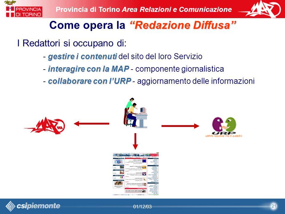 21 Area Comunicazione e Sviluppo Web09/10/2003Sito Web Provincia di Torino Provincia di Torino Area Relazioni e Comunicazione 21 01/12/03 I Redattori si occupano di: gestire i contenuti - gestire i contenuti del sito del loro Servizio interagire con la MAP - interagire con la MAP - componente giornalistica collaborare con lURP - collaborare con lURP - aggiornamento delle informazioni Redazione Diffusa Come opera la Redazione Diffusa