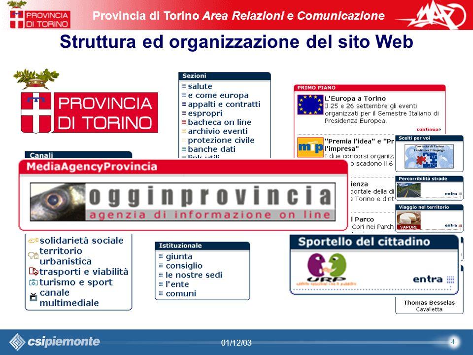 5 Area Comunicazione e Sviluppo Web09/10/2003Sito Web Provincia di Torino Provincia di Torino Area Relazioni e Comunicazione 5 01/12/03 Da sito a Portale: levoluzione in cifre 1997 1997.