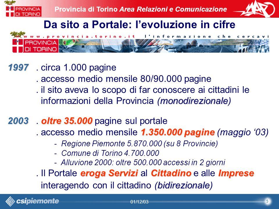 6 Area Comunicazione e Sviluppo Web09/10/2003Sito Web Provincia di Torino Provincia di Torino Area Relazioni e Comunicazione 6 01/12/03 Un esempio per tutti: la Sezione Agricoltura,Montagna e Sviluppo Rurale