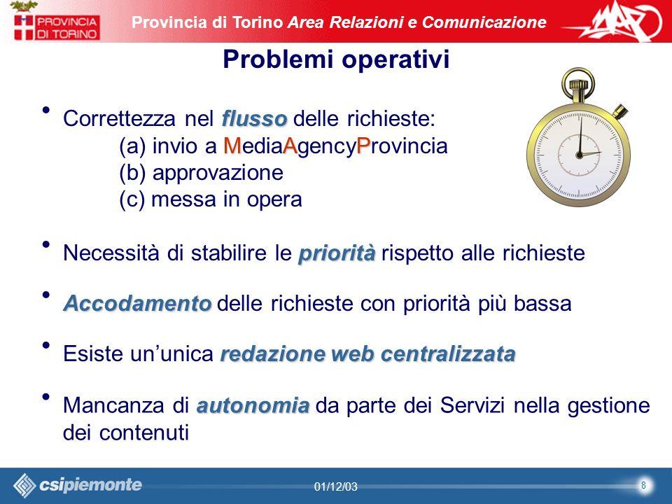 29 Area Comunicazione e Sviluppo Web09/10/2003Sito Web Provincia di Torino Provincia di Torino Area Relazioni e Comunicazione 29 01/12/03 CMS: Content Management System Piattaforma di Servizi Web 1.