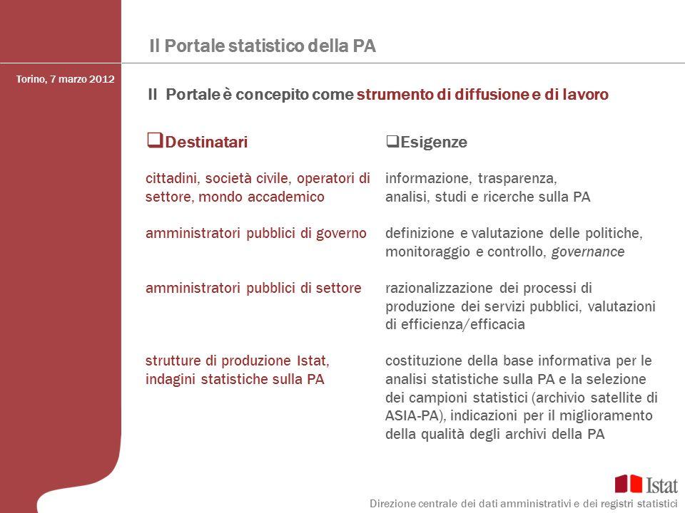 Il Portale statistico della PA Lorganizzazione dei dati: struttura di riferimento attività, processi, organizzazione Risorse finanziarie (bilanci ) ICT servizi resi......