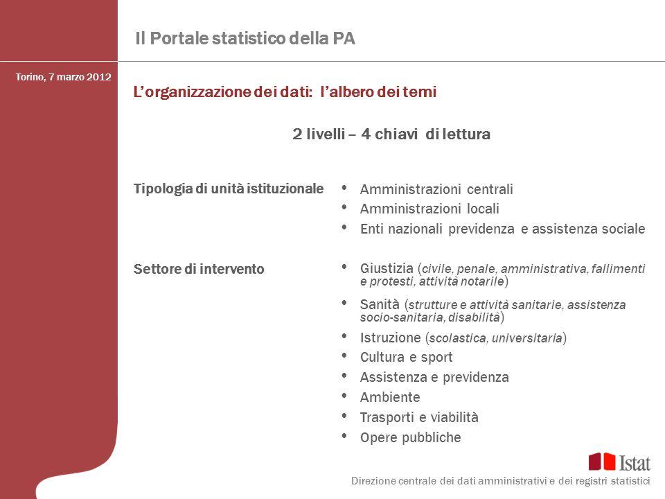 Il Portale statistico della PA Amministrazioni centrali Amministrazioni locali Enti nazionali previdenza e assistenza sociale Giustizia ( civile, pena