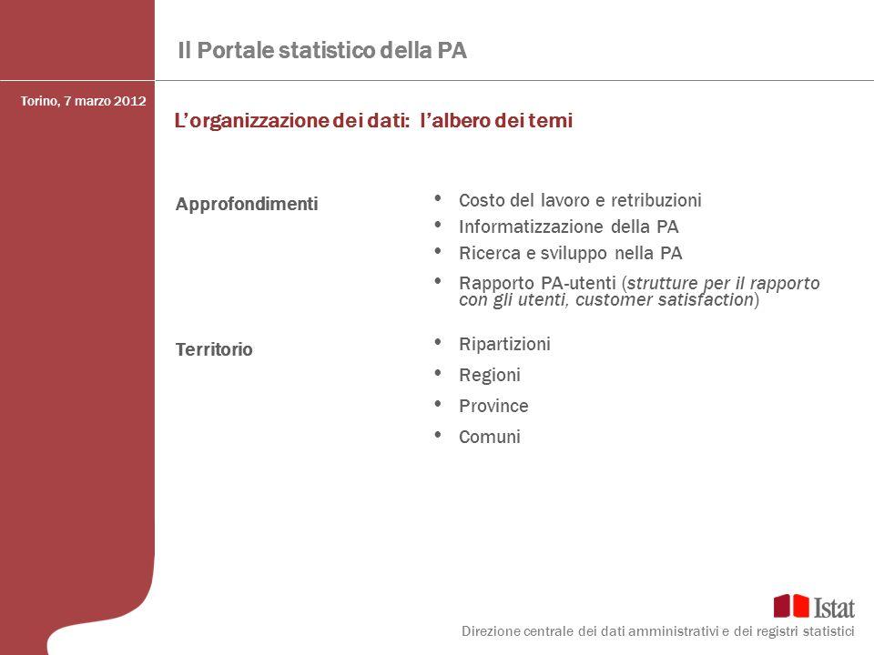 Il Portale statistico della PA Costo del lavoro e retribuzioni Informatizzazione della PA Ricerca e sviluppo nella PA Rapporto PA-utenti (strutture pe
