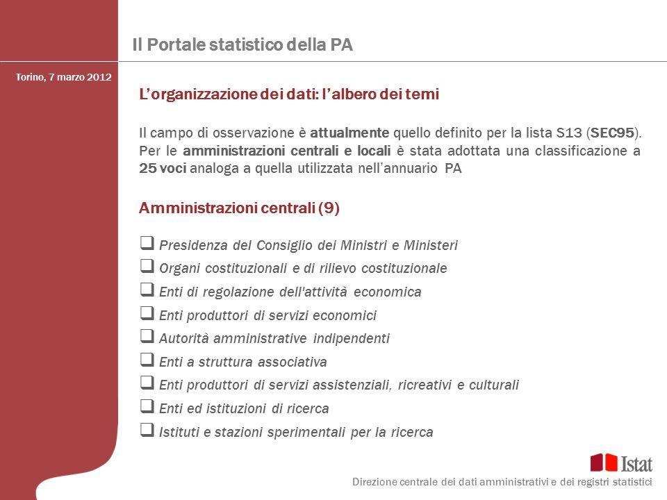 Il Portale statistico della PA Lorganizzazione dei dati: lalbero dei temi Il campo di osservazione è attualmente quello definito per la lista S13 (SEC