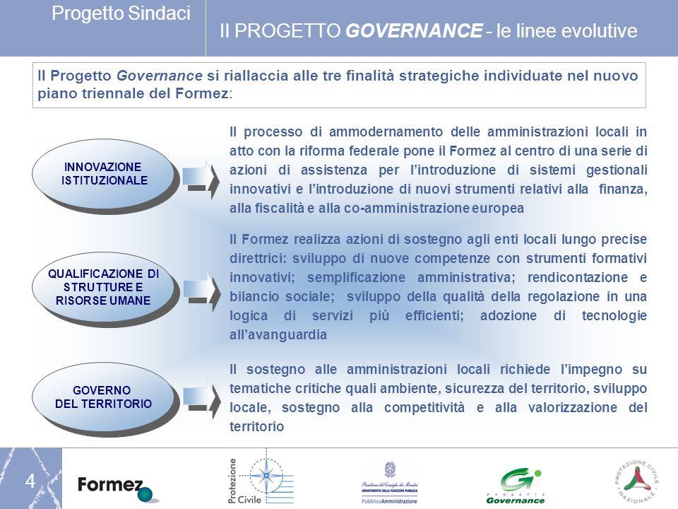 Progetto Sindaci 4 INNOVAZIONE ISTITUZIONALE INNOVAZIONE ISTITUZIONALE QUALIFICAZIONE DI STRUTTURE E RISORSE UMANE QUALIFICAZIONE DI STRUTTURE E RISORSE UMANE GOVERNO DEL TERRITORIO GOVERNO DEL TERRITORIO Il processo di ammodernamento delle amministrazioni locali in atto con la riforma federale pone il Formez al centro di una serie di azioni di assistenza per lintroduzione di sistemi gestionali innovativi e lintroduzione di nuovi strumenti relativi alla finanza, alla fiscalità e alla co-amministrazione europea Il Formez realizza azioni di sostegno agli enti locali lungo precise direttrici: sviluppo di nuove competenze con strumenti formativi innovativi; semplificazione amministrativa; rendicontazione e bilancio sociale; sviluppo della qualità della regolazione in una logica di servizi più efficienti; adozione di tecnologie allavanguardia Il sostegno alle amministrazioni locali richiede limpegno su tematiche critiche quali ambiente, sicurezza del territorio, sviluppo locale, sostegno alla competitività e alla valorizzazione del territorio Il Progetto Governance si riallaccia alle tre finalità strategiche individuate nel nuovo piano triennale del Formez: Il PROGETTO GOVERNANCE - le linee evolutive