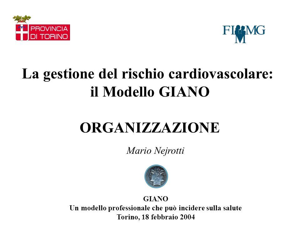 La gestione del rischio cardiovascolare: il Modello GIANO ORGANIZZAZIONE Mario Nejrotti GIANO Un modello professionale che può incidere sulla salute Torino, 18 febbraio 2004