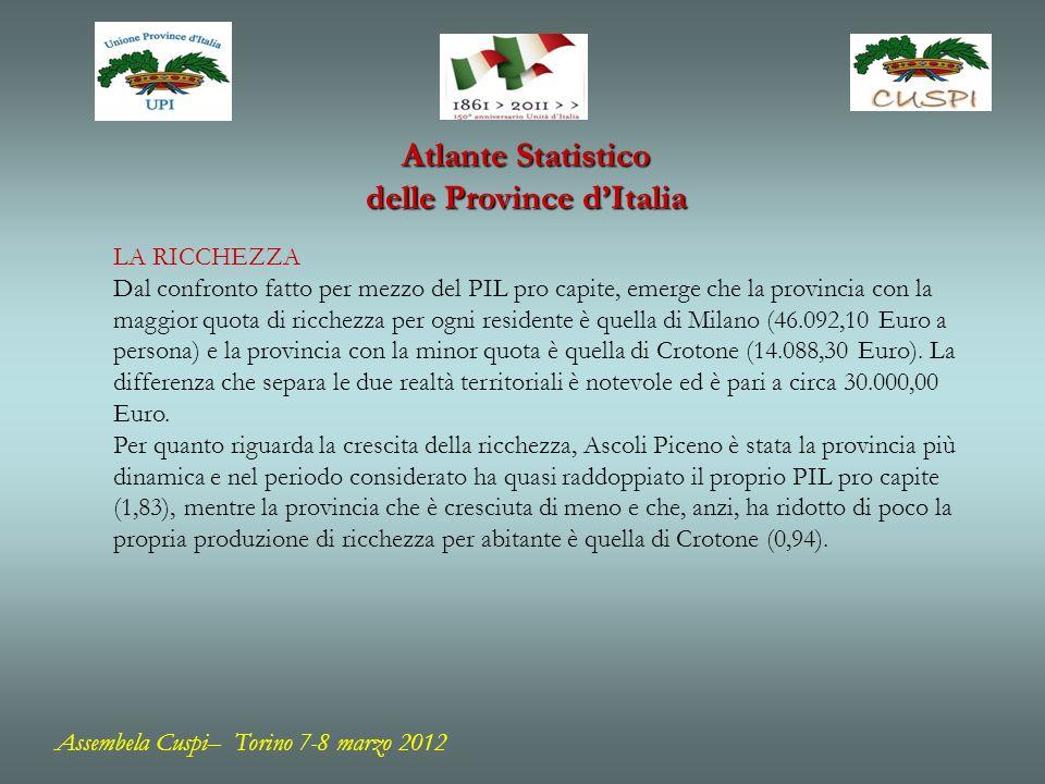Atlante Statistico delle Province dItalia LA RICCHEZZA Dal confronto fatto per mezzo del PIL pro capite, emerge che la provincia con la maggior quota di ricchezza per ogni residente è quella di Milano (46.092,10 Euro a persona) e la provincia con la minor quota è quella di Crotone (14.088,30 Euro).